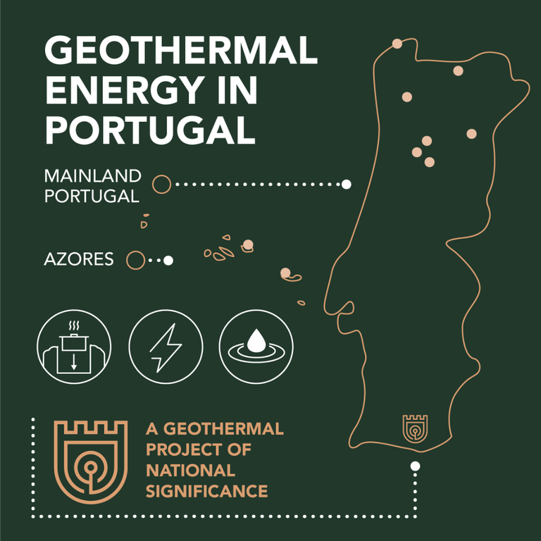 Geothermal Energy Infographics
